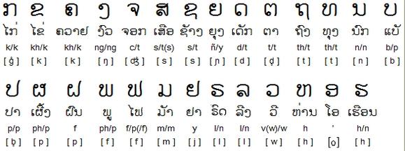 lingua lao 1 tuttolaos