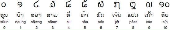 lingua lao 5 tuttolaos